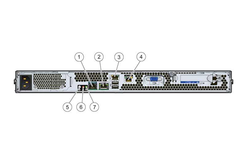 Sun-Fire-X2270-M2-Server2