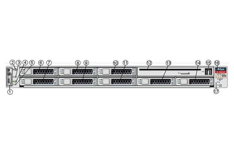 Sun-Fire-X4170-M2-Server2